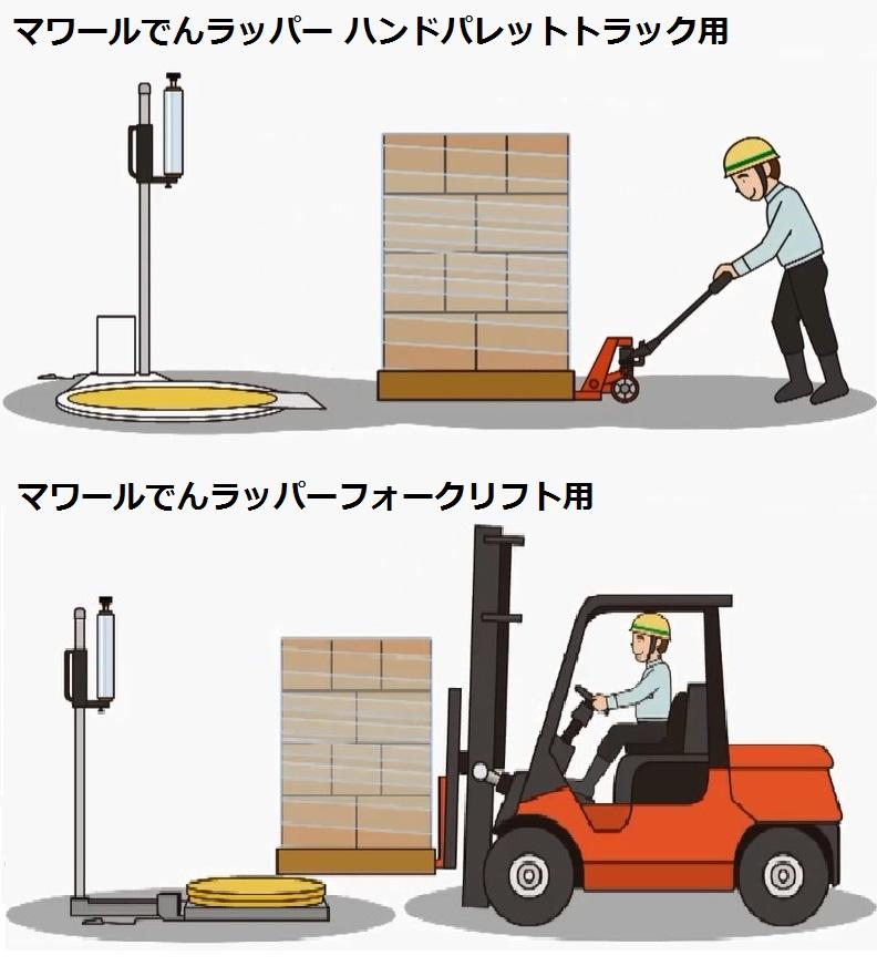 画像アニメMDUとPTU